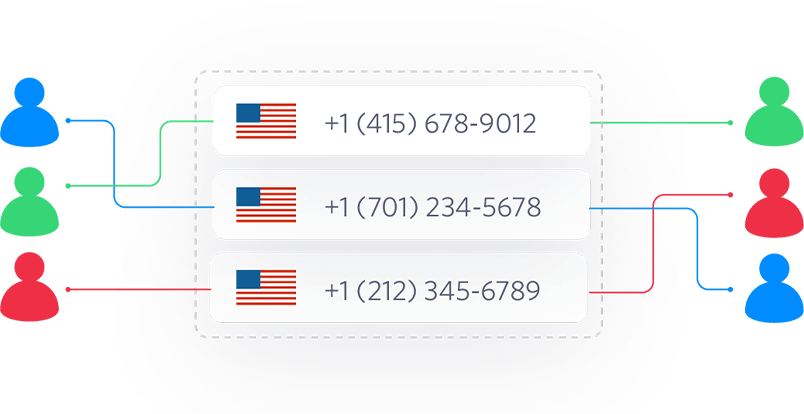 Phone number pooling