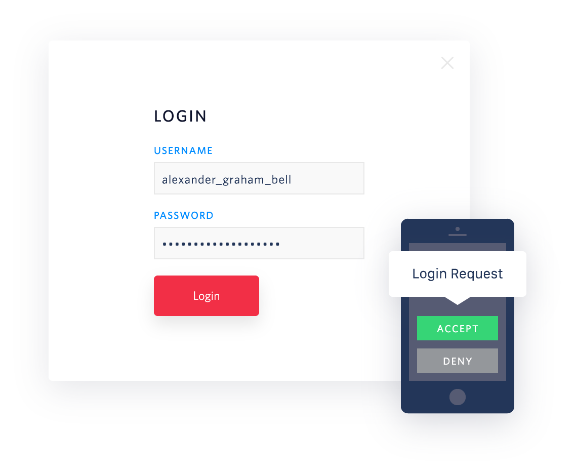 Account Security | Solutions Overview | Twilio