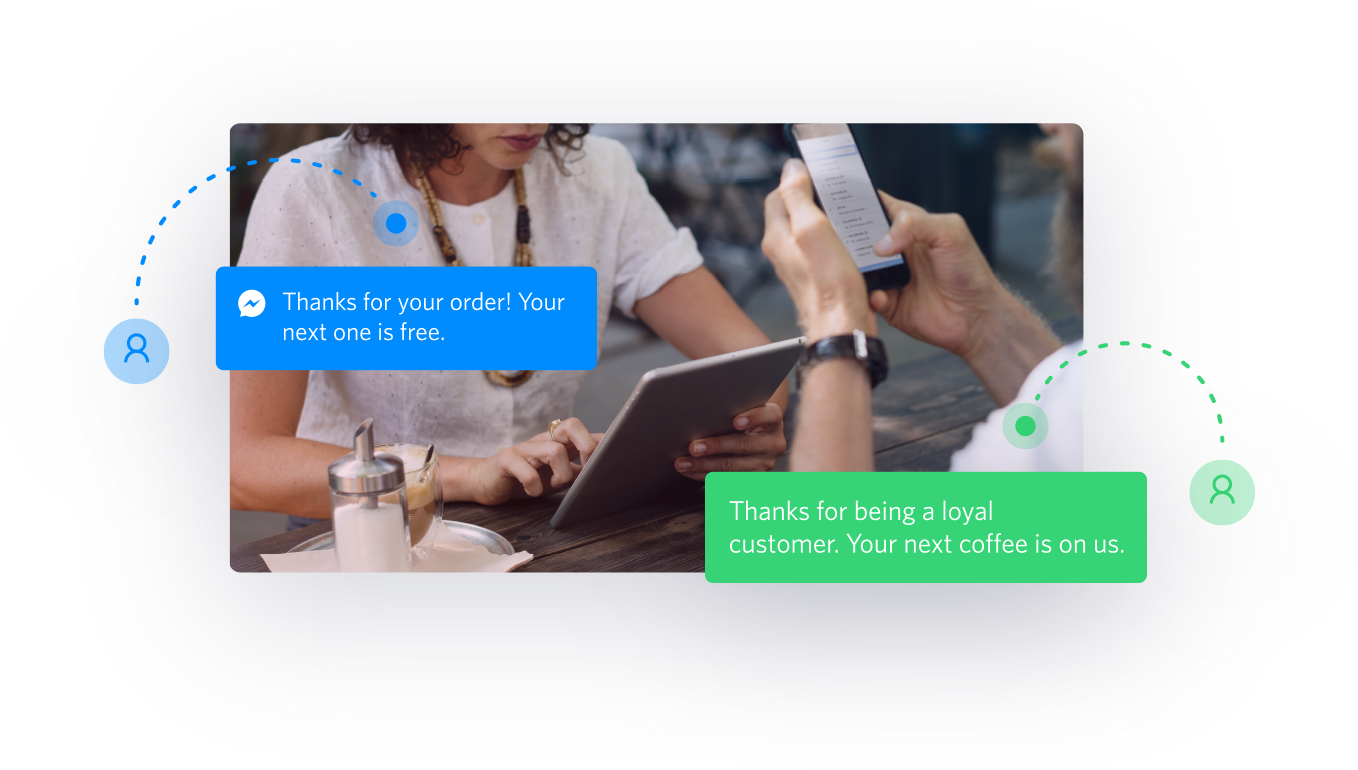 Text Marketing - SMS, Facebook Messenger, RCS, LINE, and More
