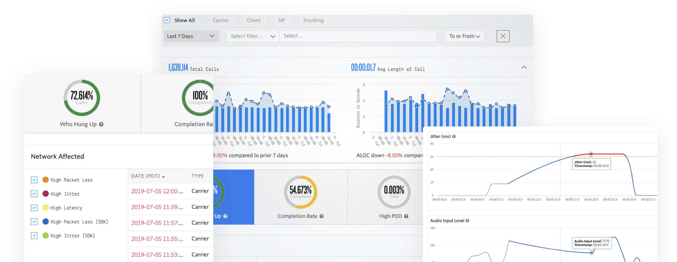 Voice Insights: Monitor call quality in real-time and unlock